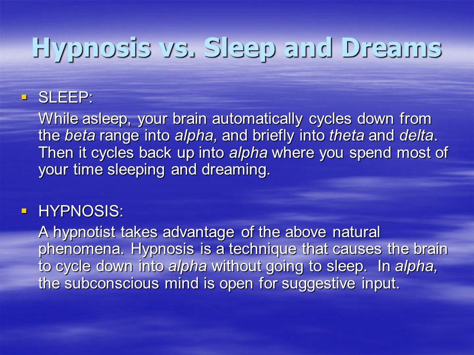 Hypnosis vs. Sleep and Dreams