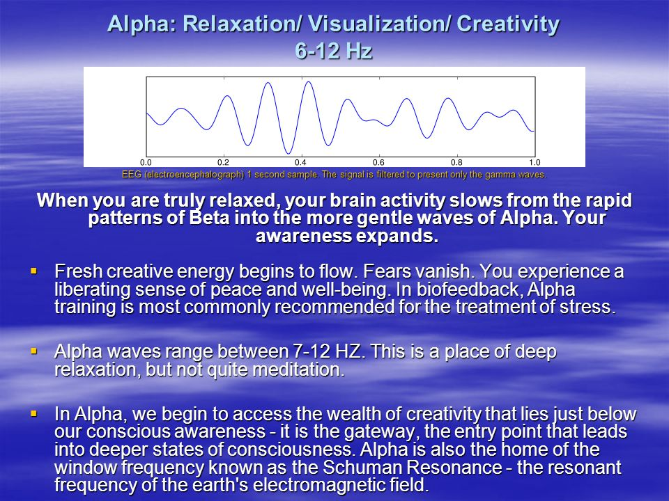 Alpha: Relaxation/ Visualization/ Creativity 6-12 Hz