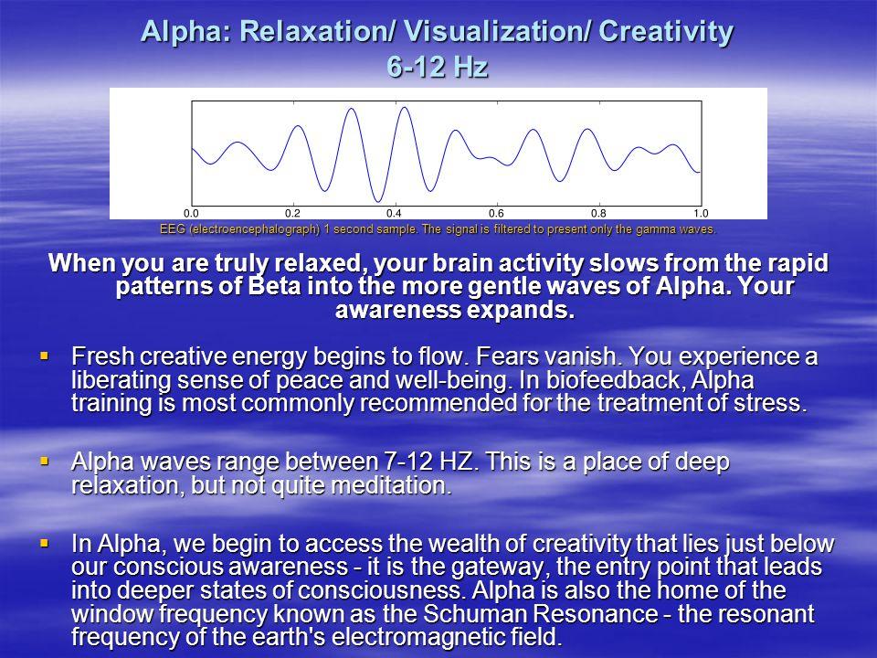 Alpha: Relaxation/ Visualization/ Creativity 6-12 Hz
