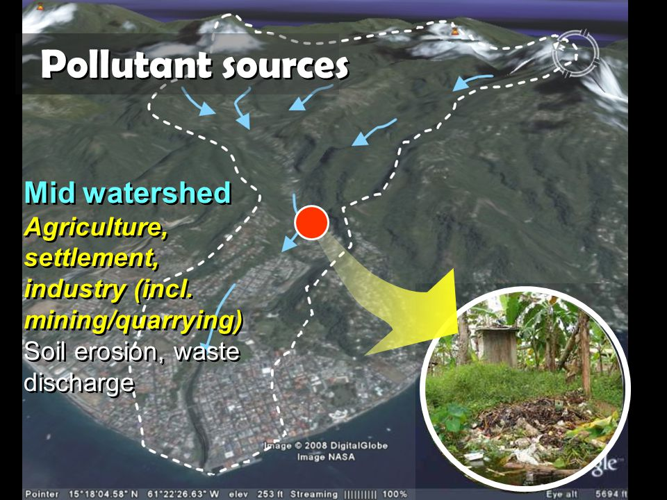 Pollutant sources Mid watershed