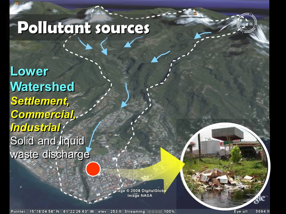 Pollutant sources Lower Watershed Settlement, Commercial, Industrial