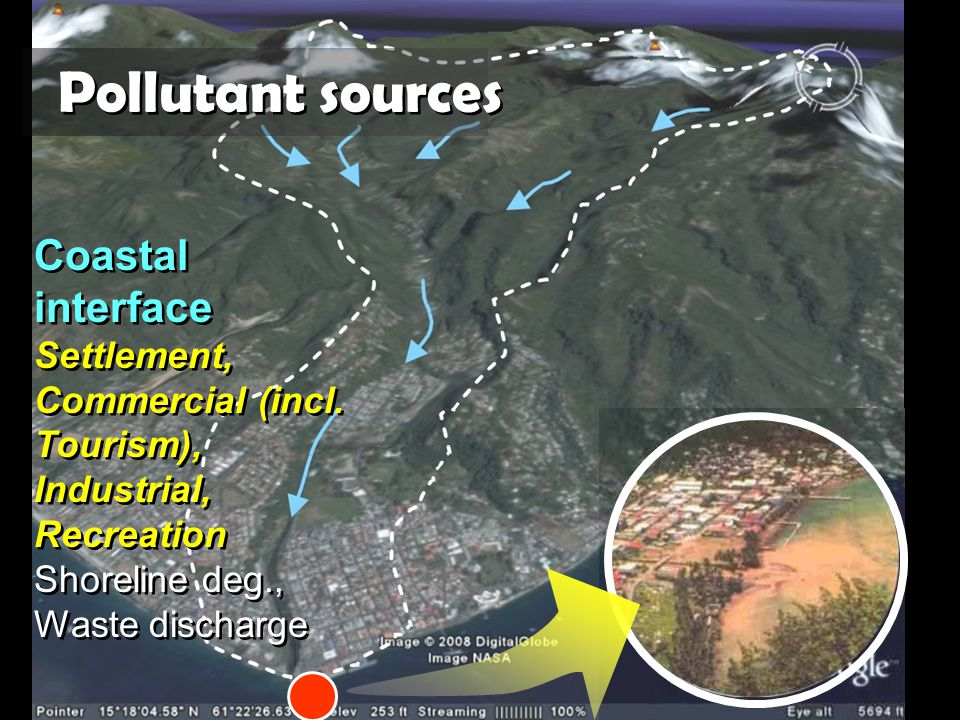 Pollutant sources Coastal interface