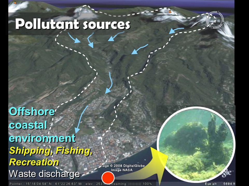Pollutant sources Offshore coastal environment