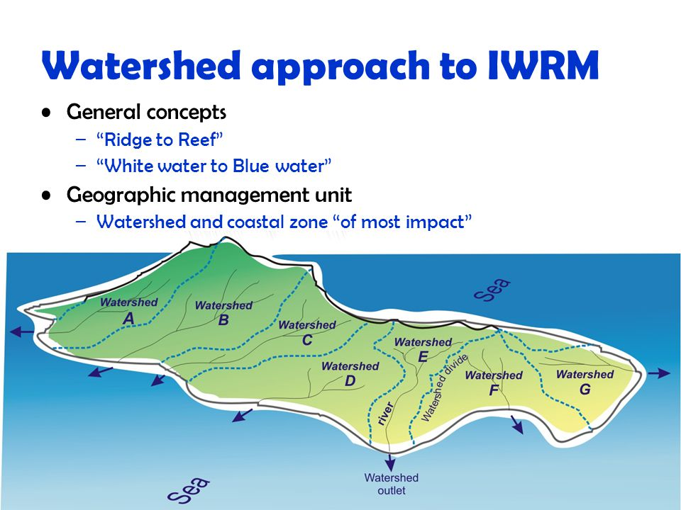 Watershed approach to IWRM