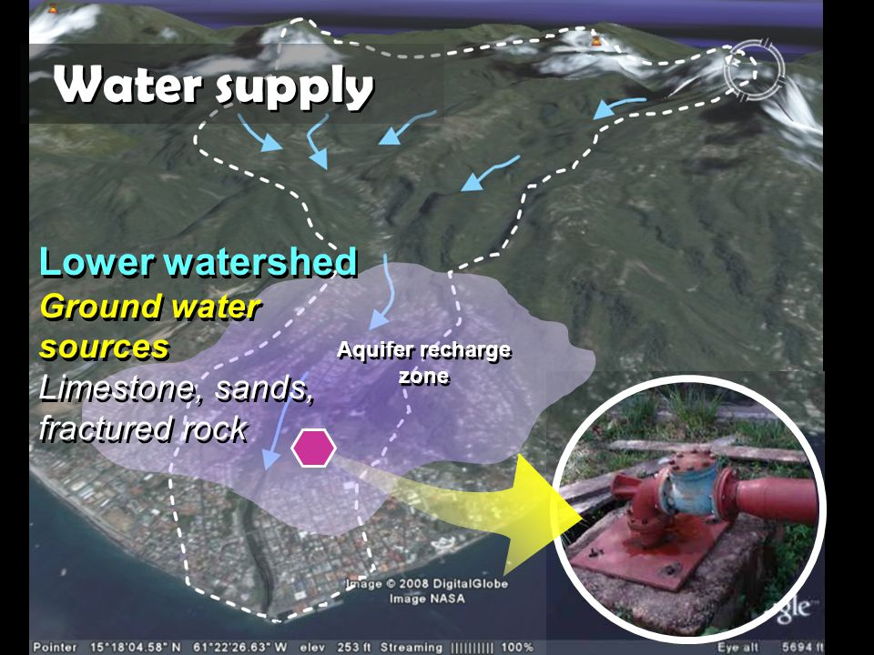 Water supply Lower watershed Ground water sources