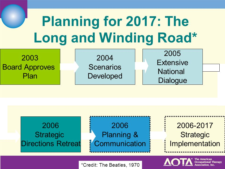 Planning for 2017: The Long and Winding Road*