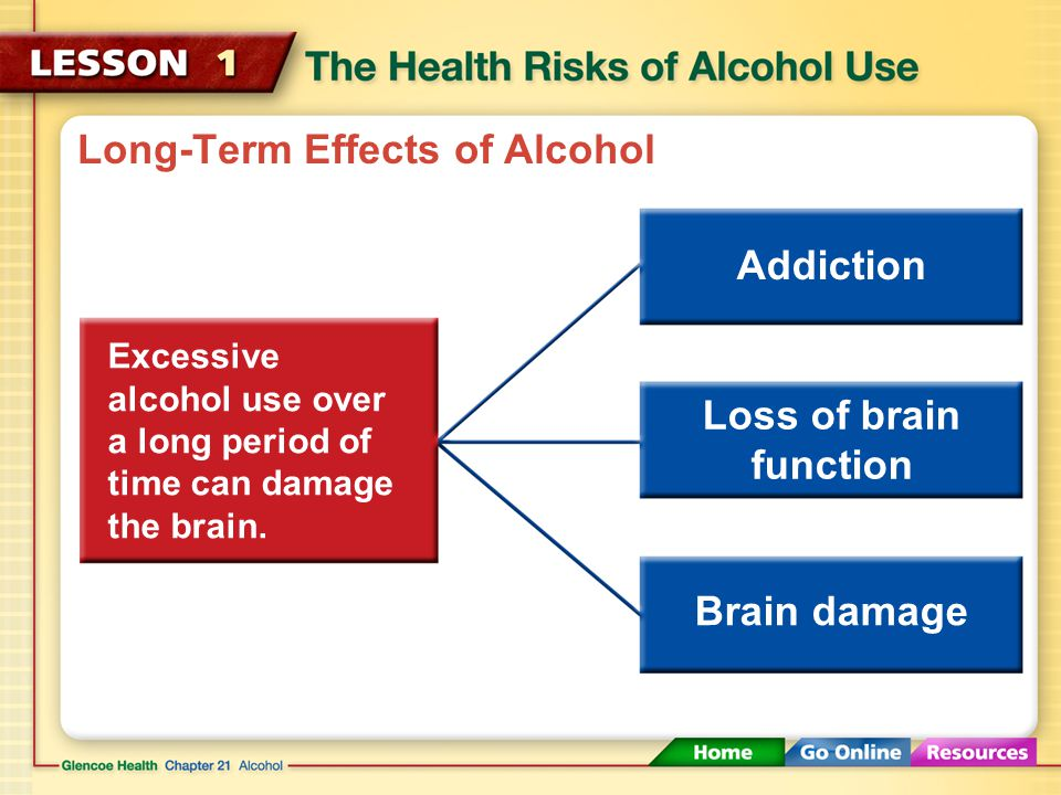 addition to health damage effects What are the other health consequences of drug addiction  in addition, some  drugs, such as inhalants, may damage or destroy nerve cells,.