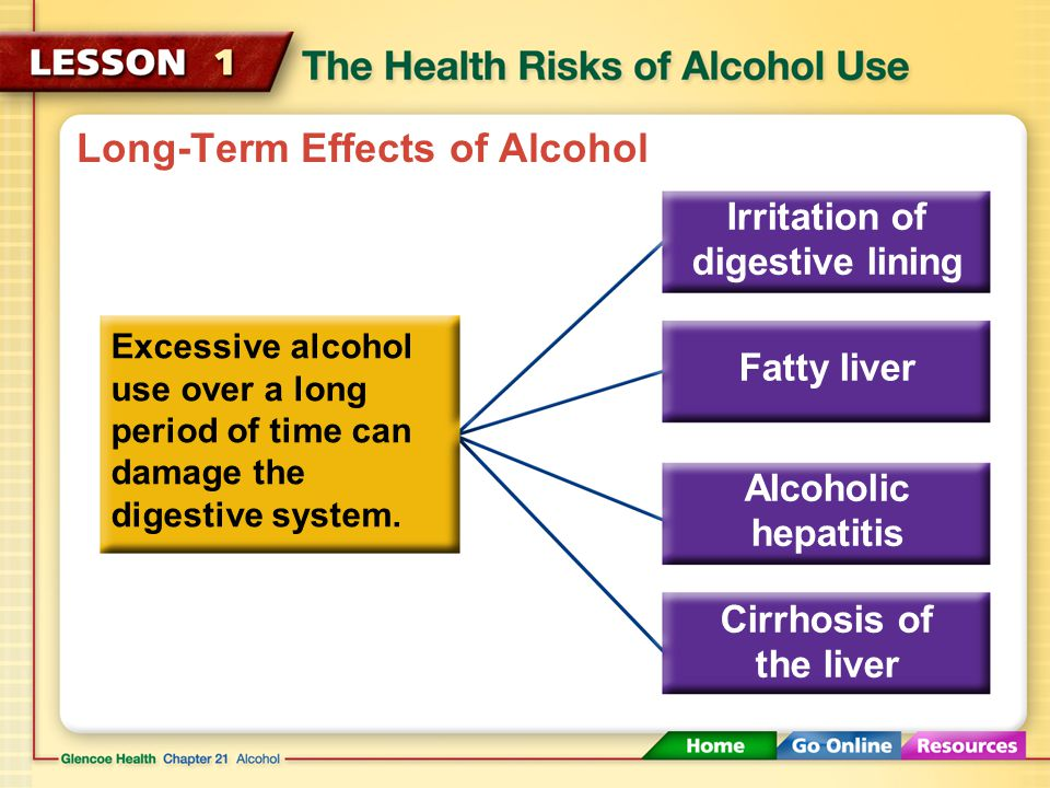 long term effects of alcohol Drinking alcohol, especially in large quantities for long periods of time, can have many negative effects on the mind and body, including all organs.