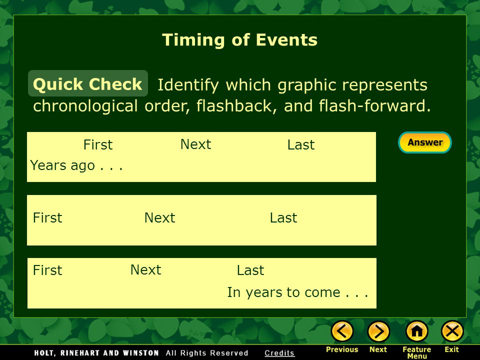 Timing of Events Quick Check. Identify which graphic represents chronological order, flashback, and flash-forward.