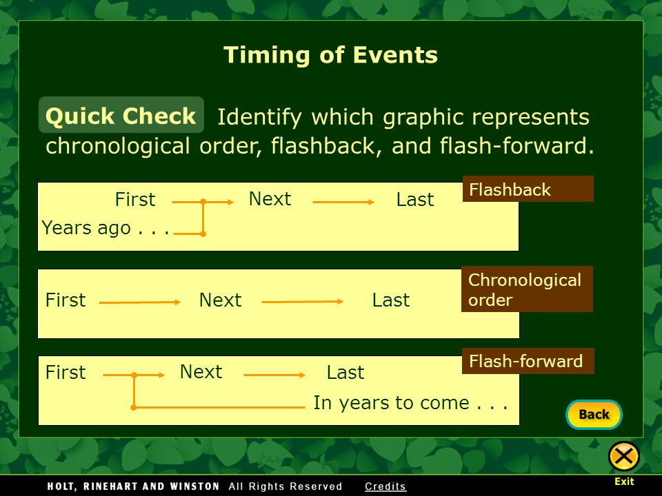 Timing of Events Quick Check
