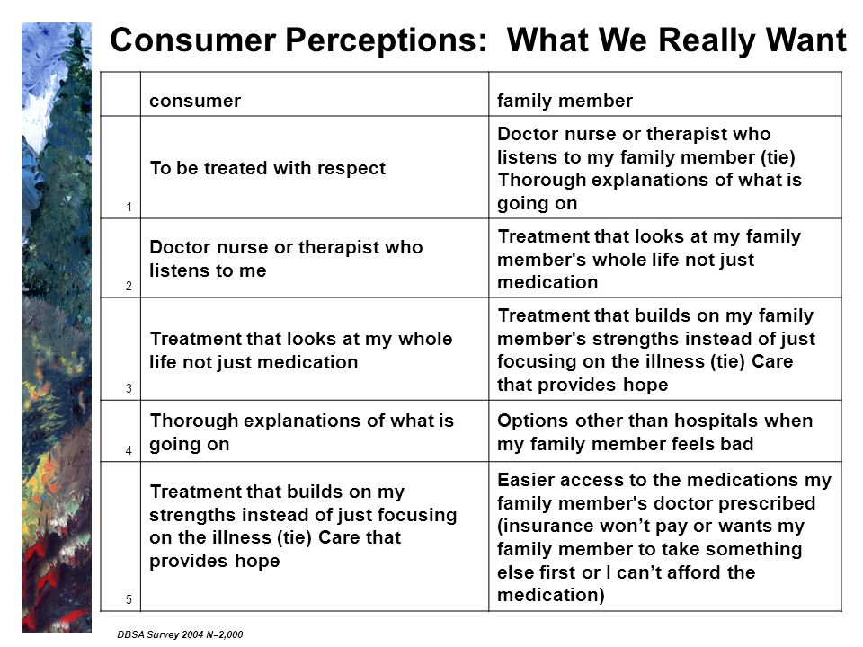 Consumer Perceptions: What We Really Want