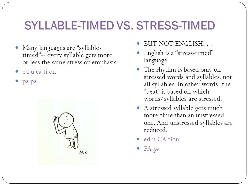 how to teach syllable timed speech