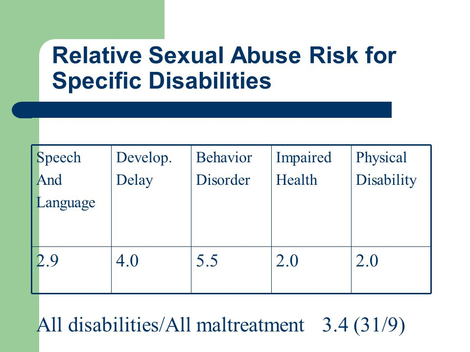 Relative Sexual Abuse Risk for Specific Disabilities