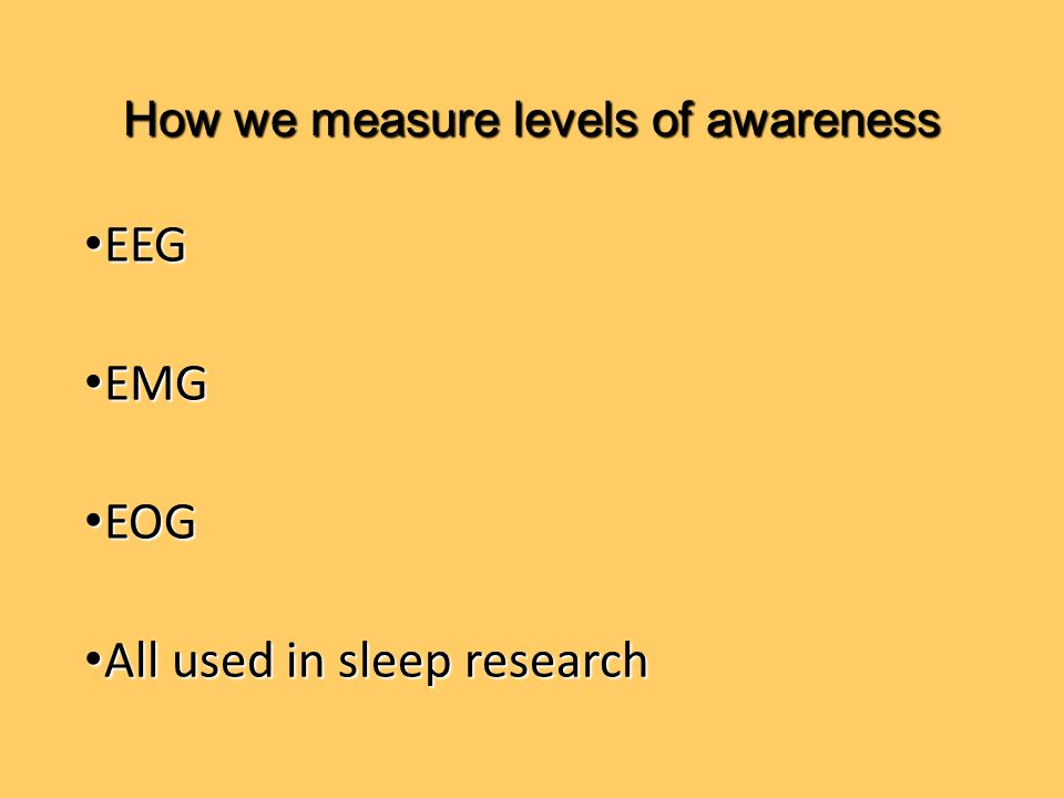 How we measure levels of awareness