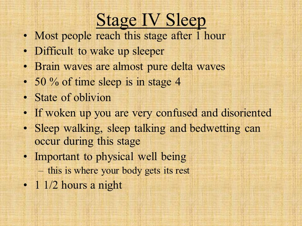 Stage IV Sleep Most people reach this stage after 1 hour