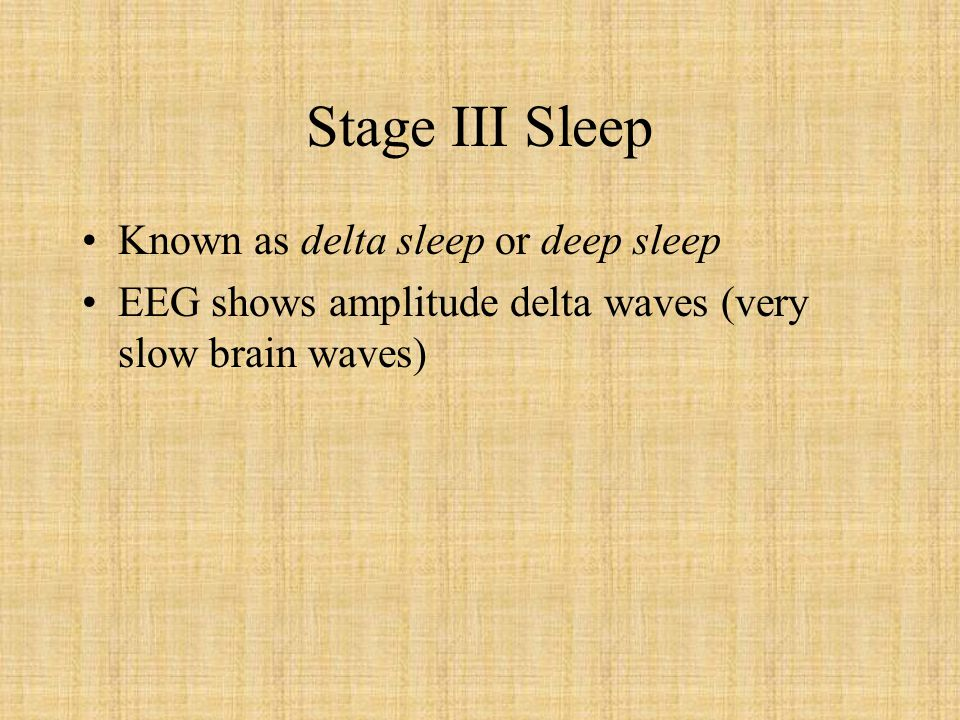 Stage III Sleep Known as delta sleep or deep sleep