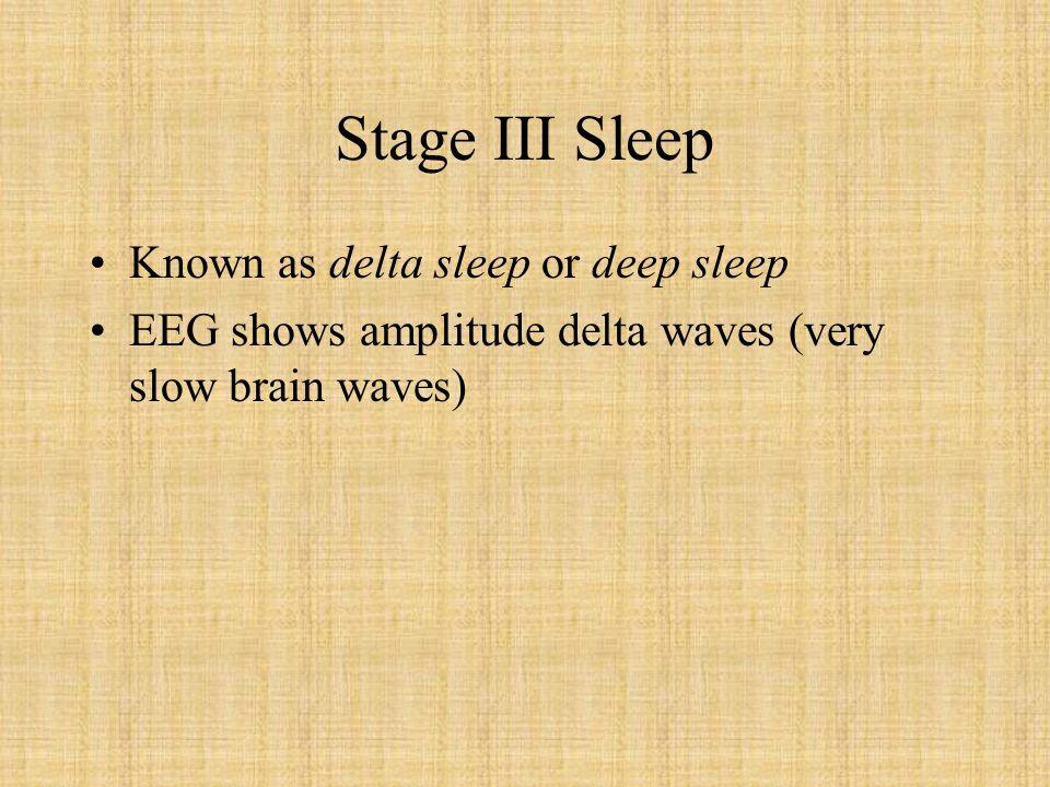 Stage III Sleep Known as delta sleep or deep sleep