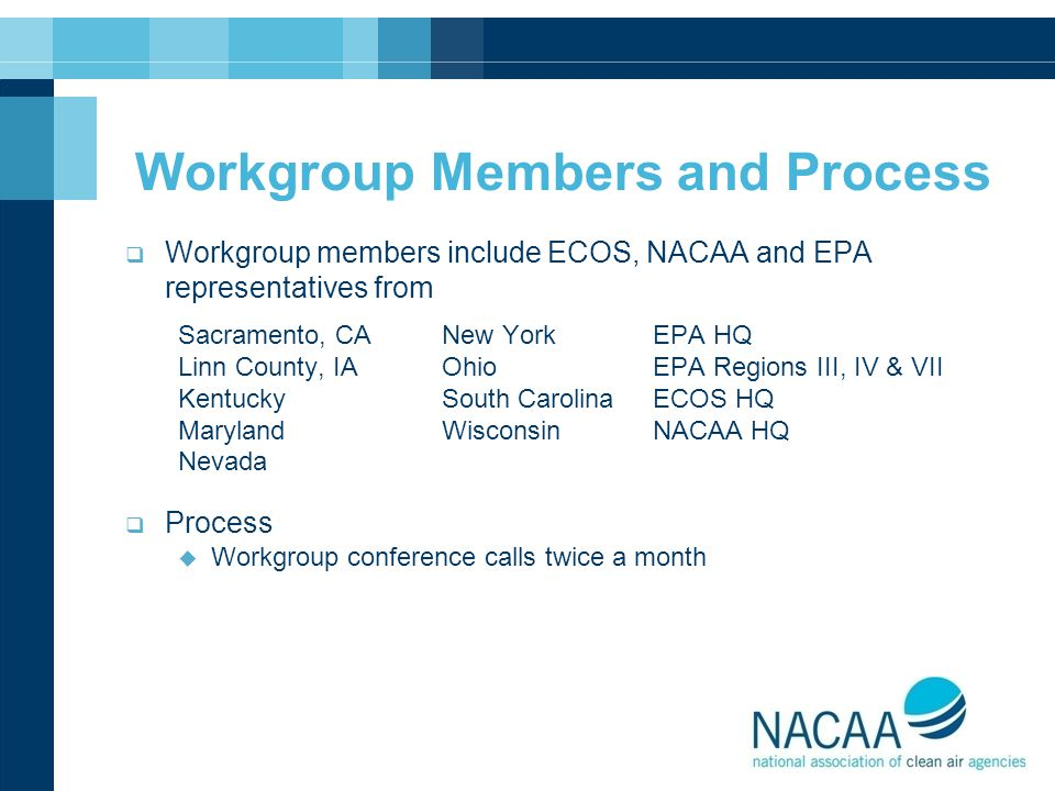 Workgroup Members and Process