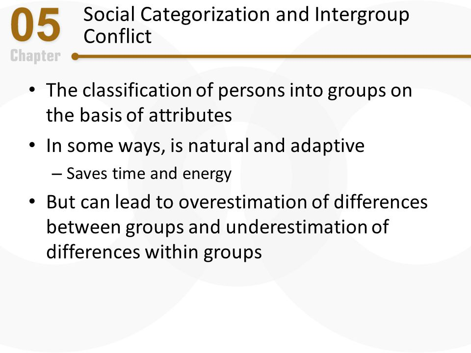 Social Categorization and Intergroup Conflict