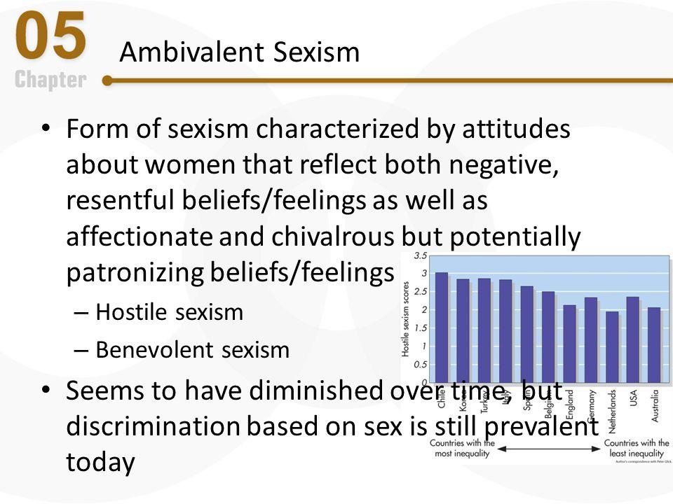 Ambivalent Sexism