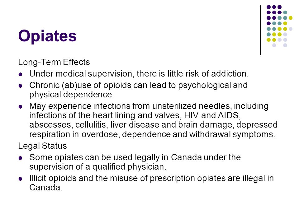 Opiates Long-Term Effects