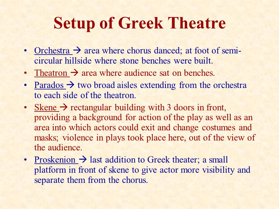Setup of Greek Theatre Orchestra  area where chorus danced; at foot of semi-circular hillside where stone benches were built.