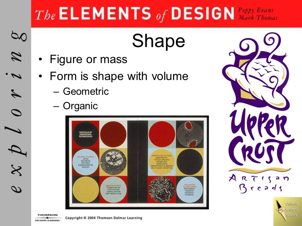 Shape Figure or mass Form is shape with volume Geometric Organic
