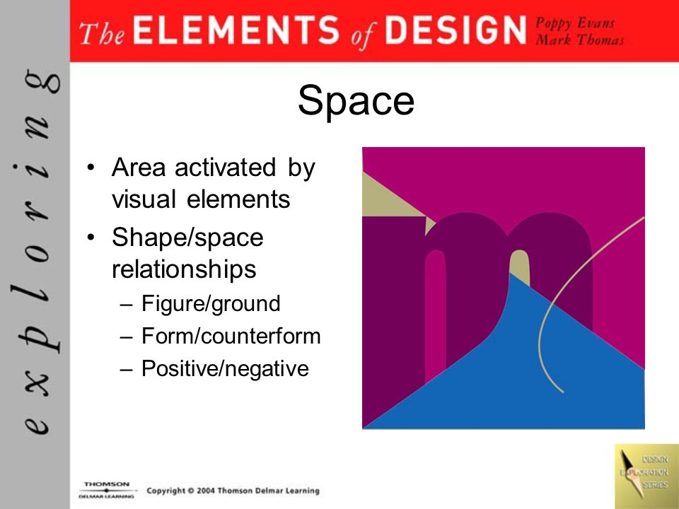 Space Area activated by visual elements Shape/space relationships