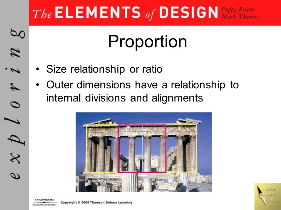 Proportion Size relationship or ratio