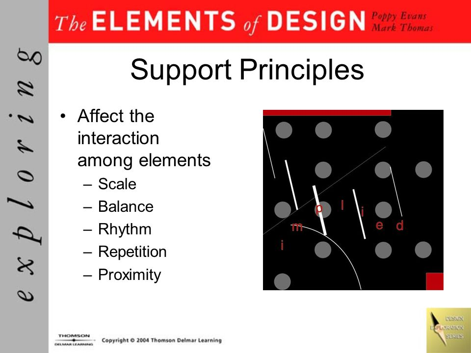 Support Principles Affect the interaction among elements Scale Balance