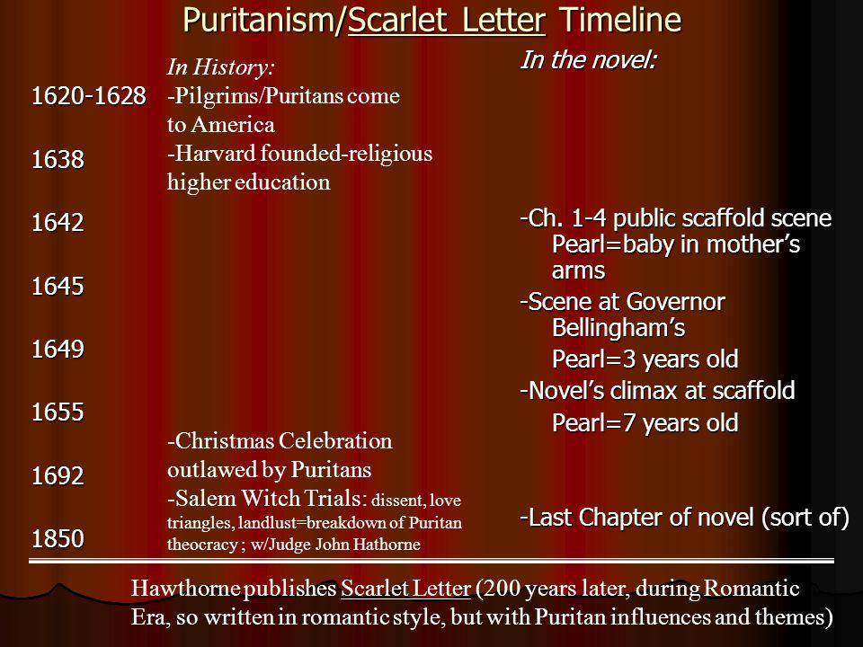 Puritanism/Scarlet Letter Timeline