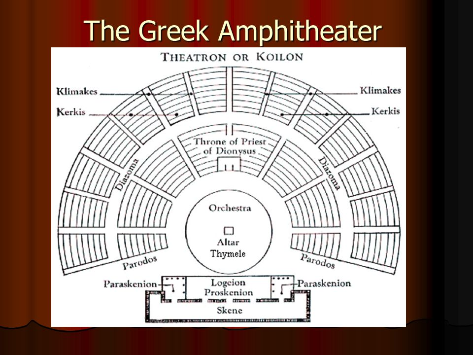 The Greek Amphitheater