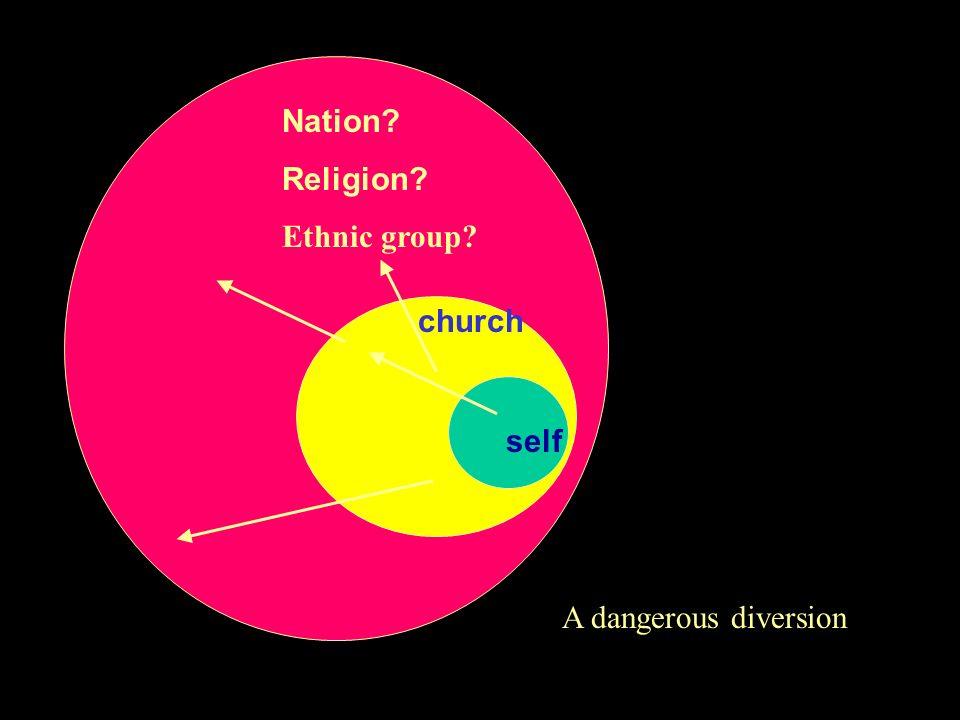 Nation Religion Ethnic group church self A dangerous diversion