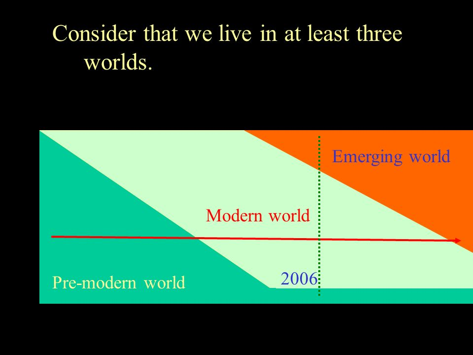 Consider that we live in at least three worlds.