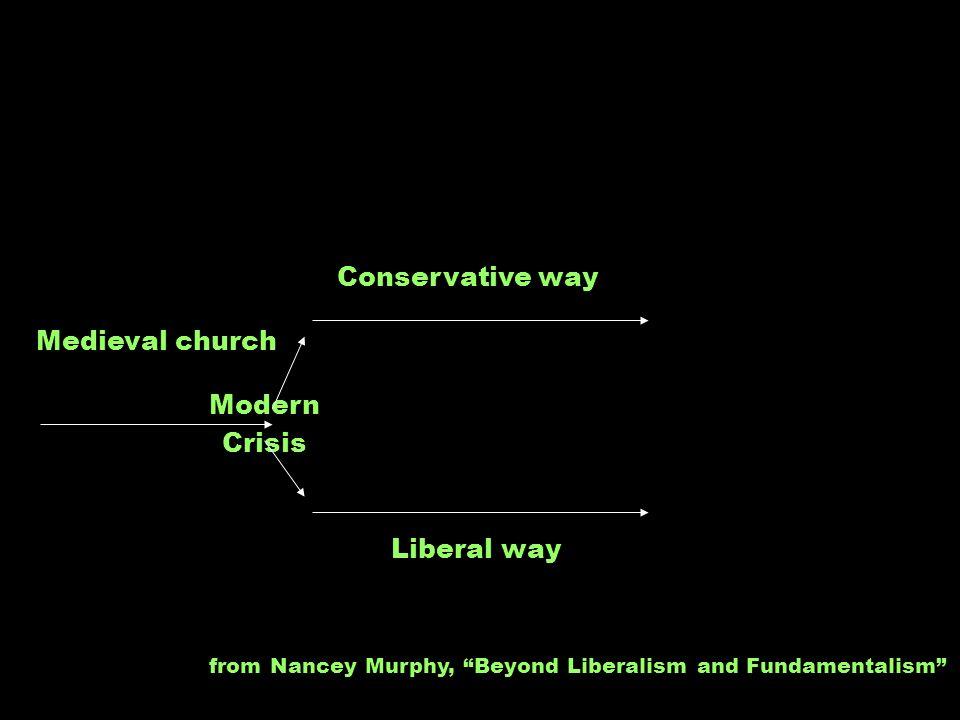 Conservative way Medieval church Modern Crisis Liberal way