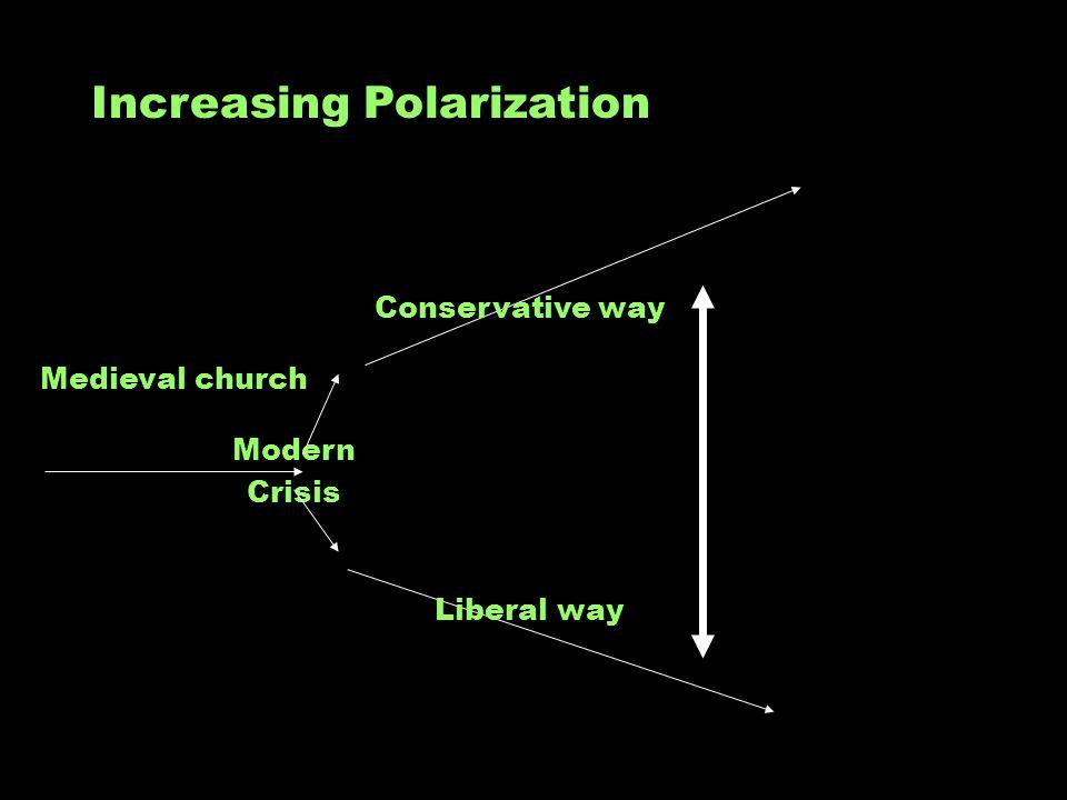 Increasing Polarization