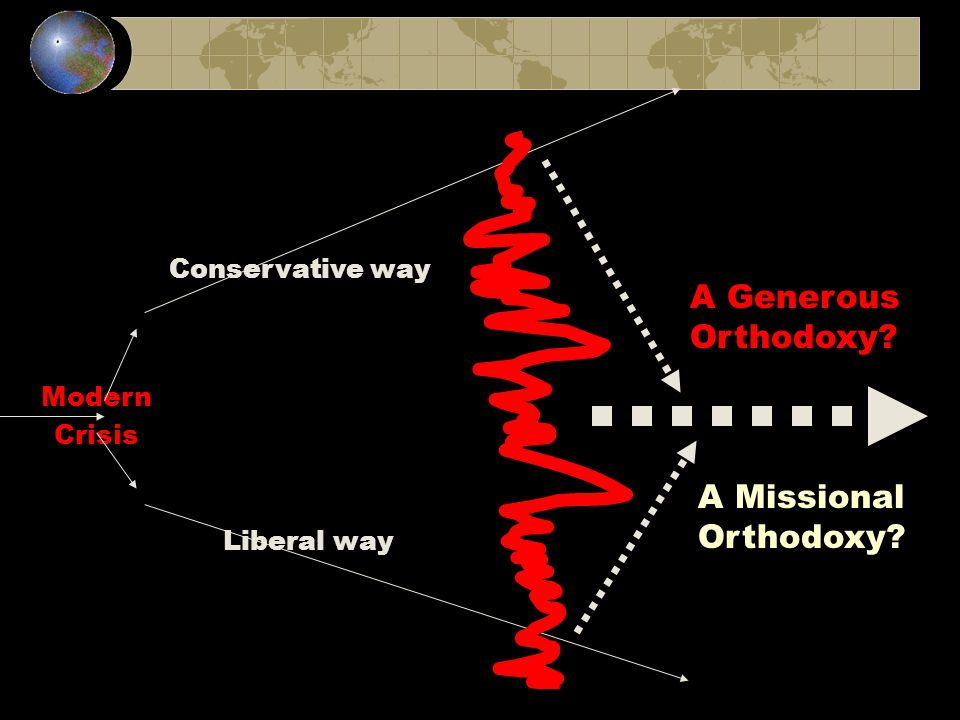 A Generous Orthodoxy A Missional Orthodoxy Conservative way Modern