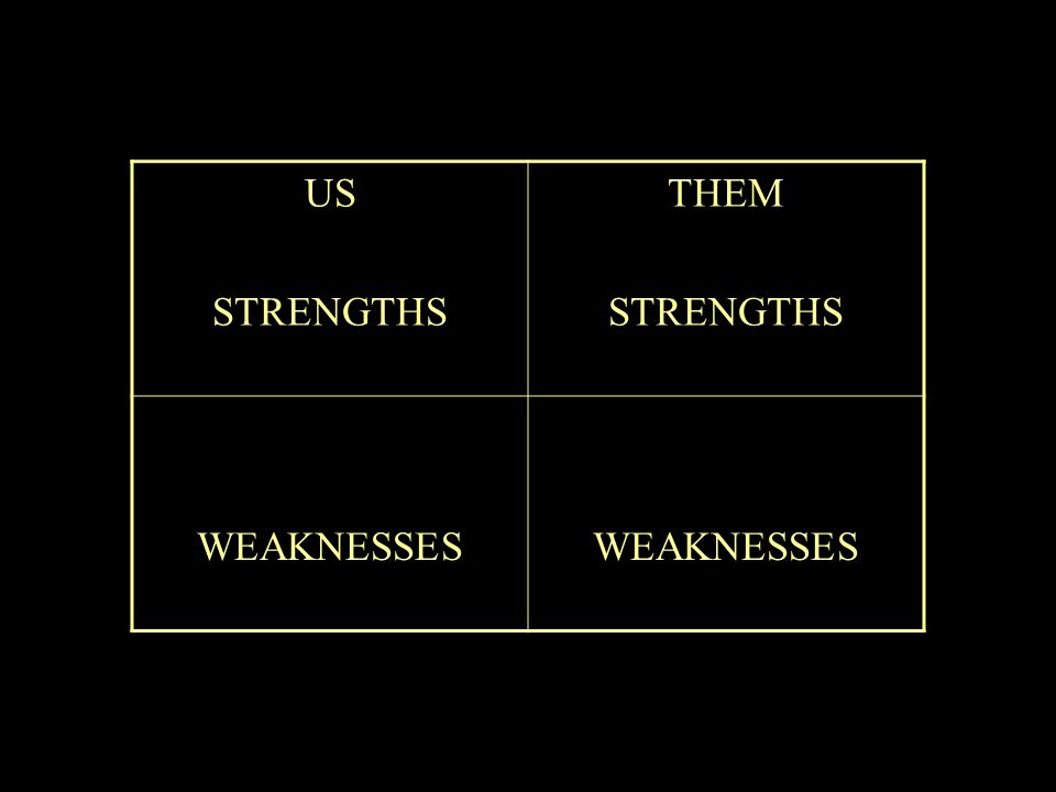 US STRENGTHS THEM WEAKNESSES
