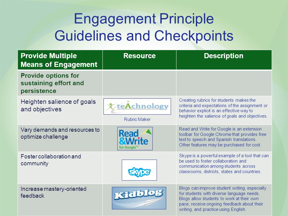 Engagement Principle Guidelines and Checkpoints