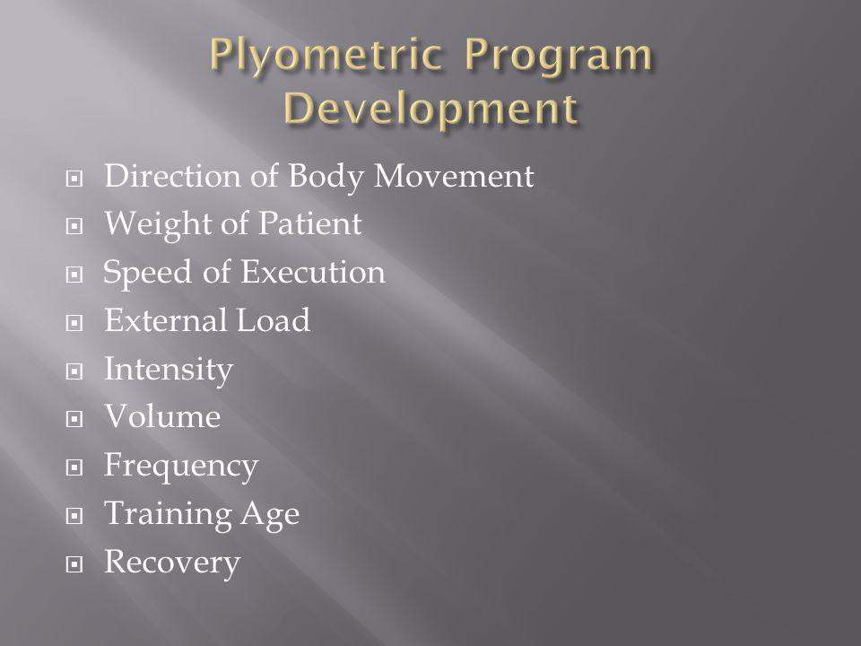 Plyometric Program Development