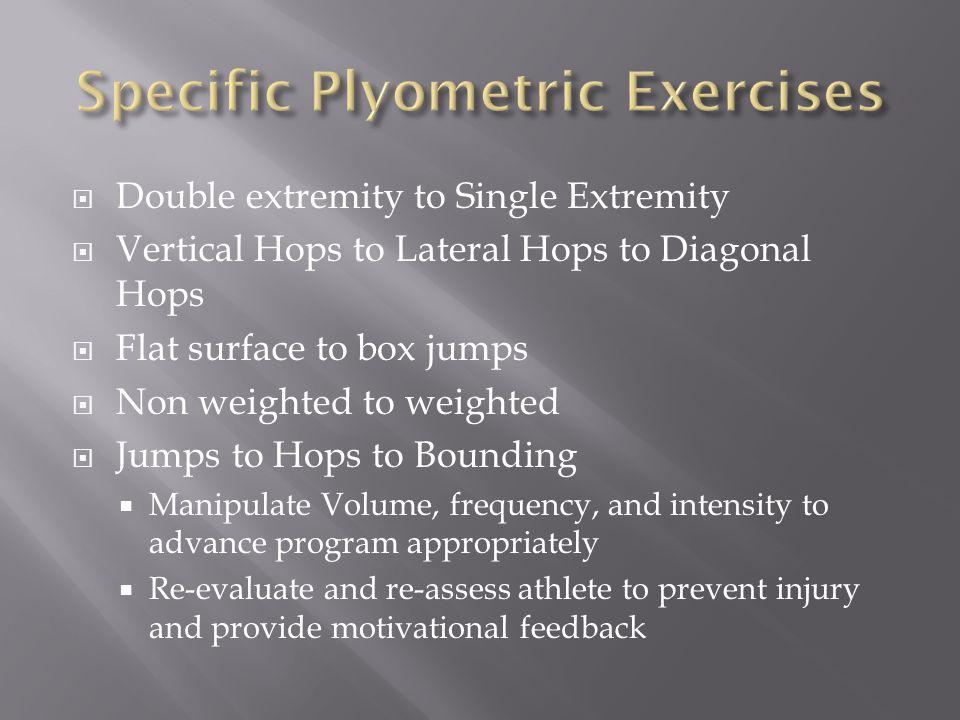 Specific Plyometric Exercises