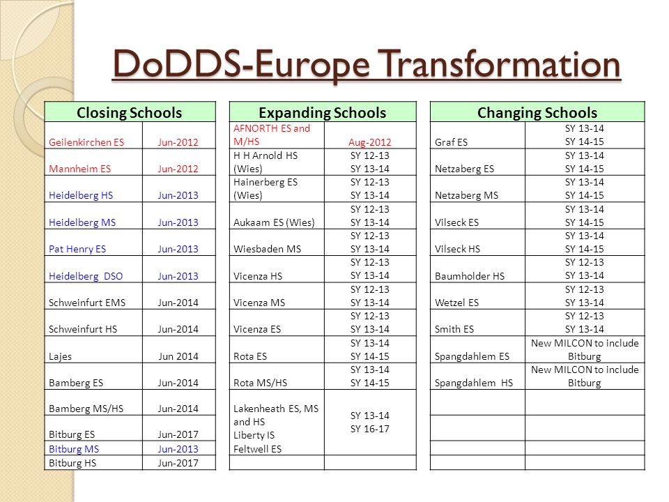 DoDDS-Europe Transformation