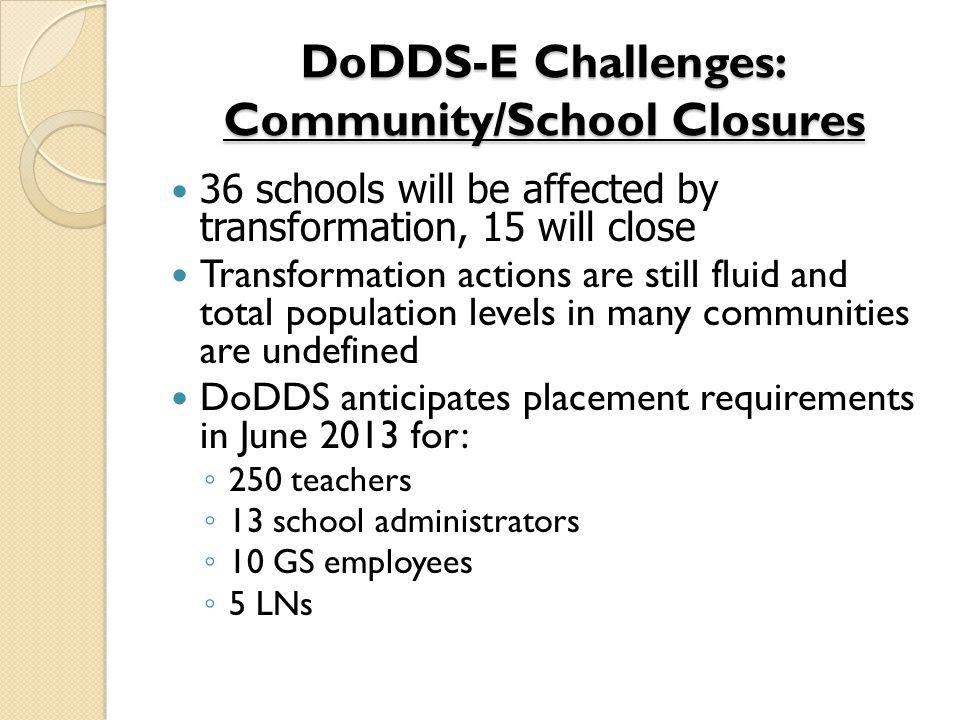 DoDDS-E Challenges: Community/School Closures