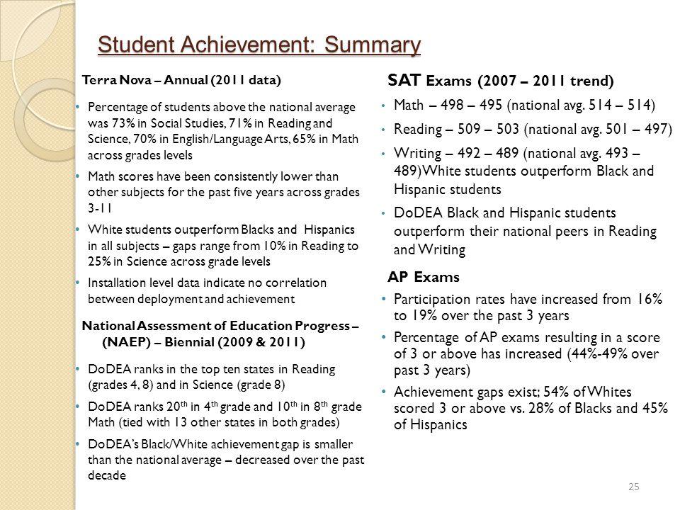 Student Achievement: Summary