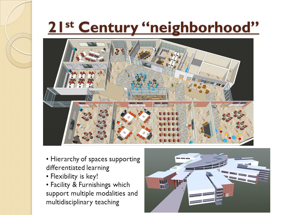 21st Century neighborhood