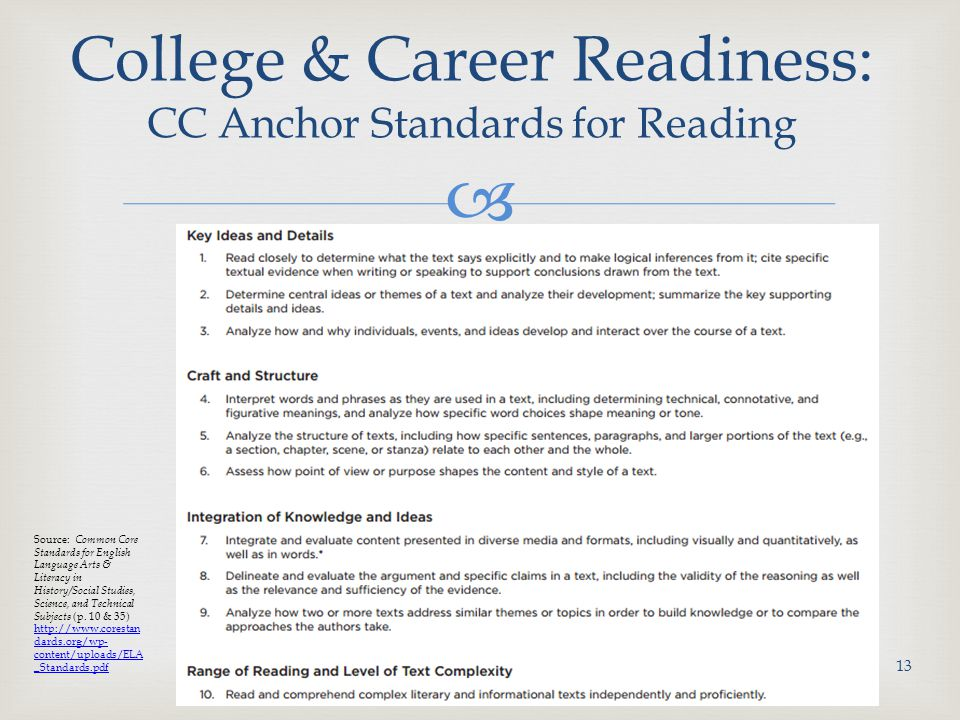 College & Career Readiness: CC Anchor Standards for Reading