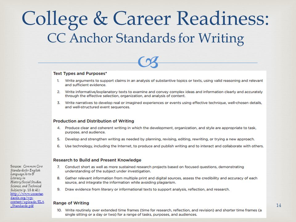 College & Career Readiness: CC Anchor Standards for Writing