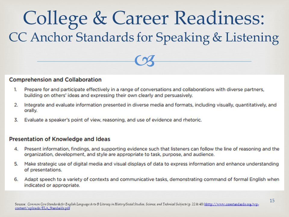 College & Career Readiness: CC Anchor Standards for Speaking & Listening