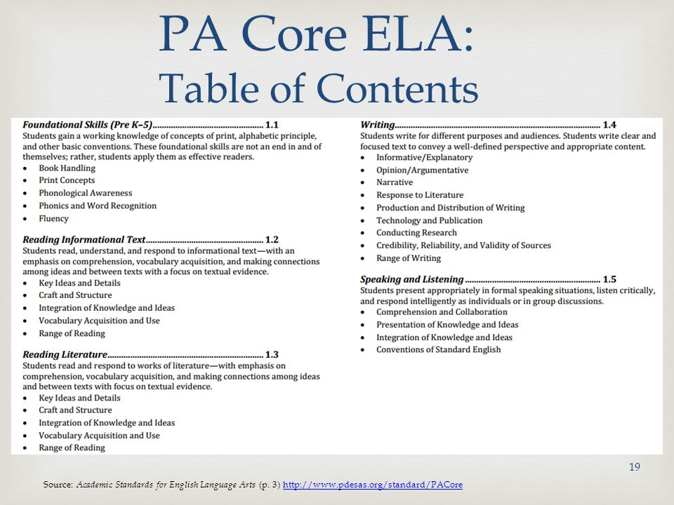 PA Core ELA: Table of Contents