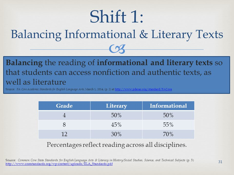 Shift 1: Balancing Informational & Literary Texts
